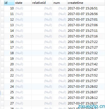 自學php、php學習