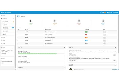 mazeUI模板Web组件个人博客简洁个人主页带登录的前端框架